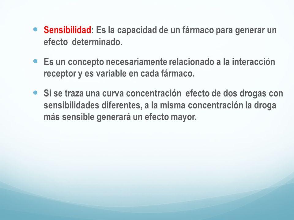 Sensibilidad: Es la capacidad de un fármaco para generar un efecto determinado. Es un concepto necesariamente relacionado a la interacción receptor y