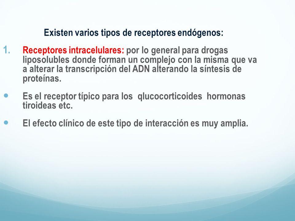 Existen varios tipos de receptores endógenos: 1. Receptores intracelulares: por lo general para drogas liposolubles donde forman un complejo con la mi