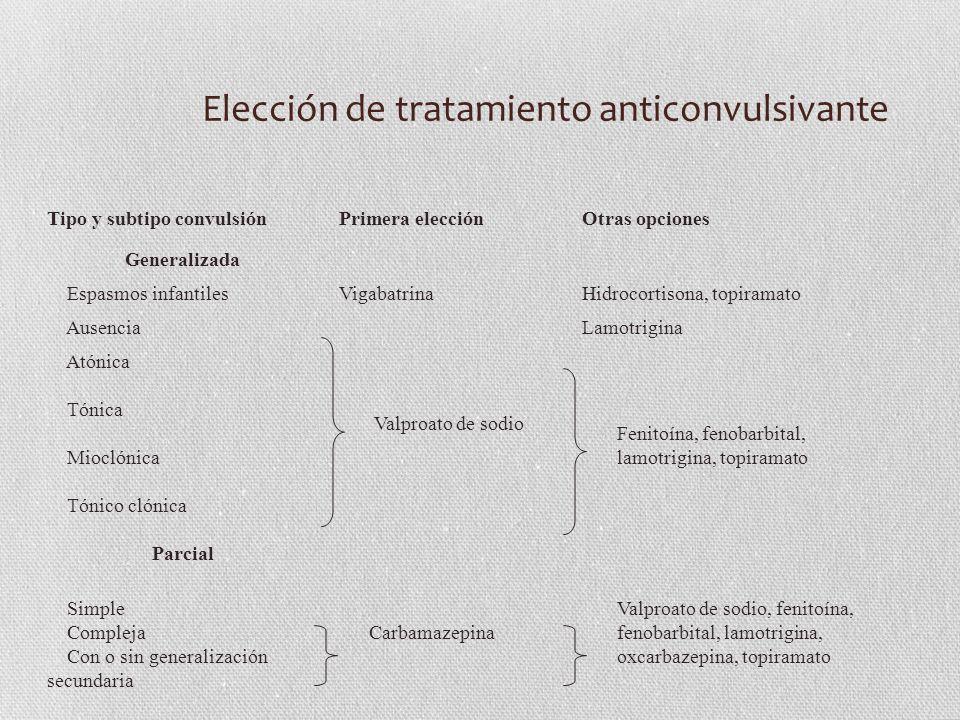 Elección de tratamiento anticonvulsivante Tipo y subtipo convulsiónPrimera elecciónOtras opciones Generalizada Espasmos infantilesVigabatrinaHidrocort