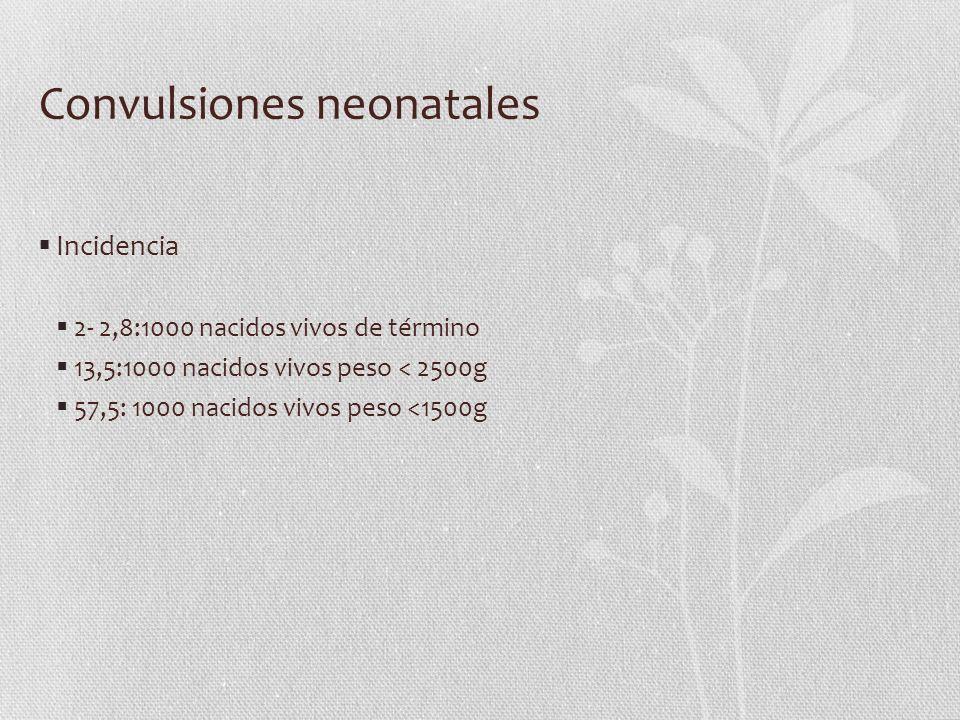 Fenobarbital Indicaciones: Convulsiones tónico-clónicas generalizadas Convulsiones parciales simples y complejas.