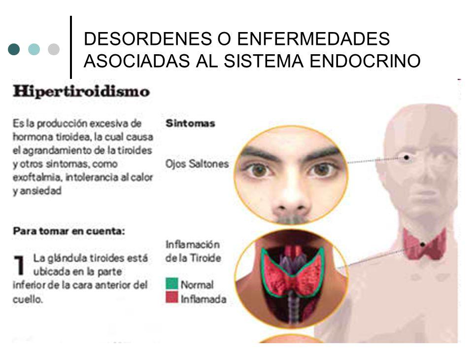 DESORDENES O ENFERMEDADES ASOCIADAS AL SISTEMA ENDOCRINO