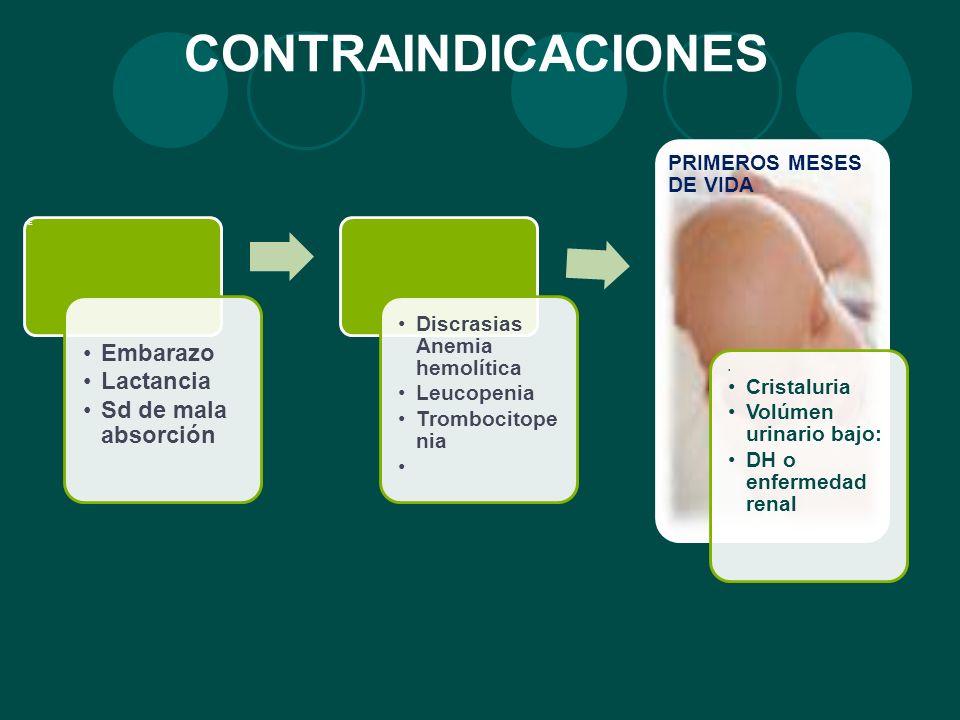 CONTRAINDICACIONES E Embarazo Lactancia Sd de mala absorción Discrasias Anemia hemolítica Leucopenia Trombocitope nia PRIMEROS MESES DE VIDA Cristalur