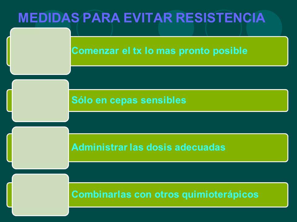 MEDIDAS PARA EVITAR RESISTENCIA Comenzar el tx lo mas pronto posible Sólo en cepas sensibles Administrar las dosis adecuadas Combinarlas con otros qui