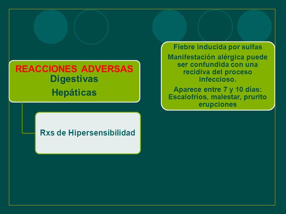 REACCIONES ADVERSAS Digestivas Hepáticas Rxs de Hipersensibilidad Fiebre inducida por sulfas Manifestación alérgica puede ser confundida con una recid