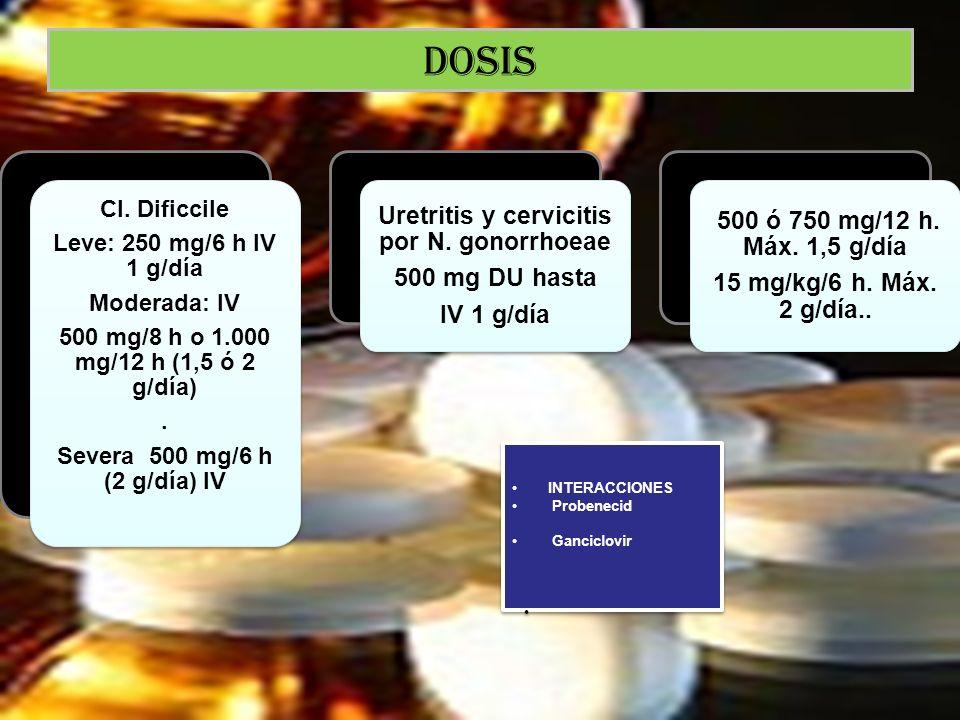 Uso parenteral No necesita ser administrado con cilastatina CONTRAINDICADO En pacientes con hipersensibilidad a cualquier Betalactámico