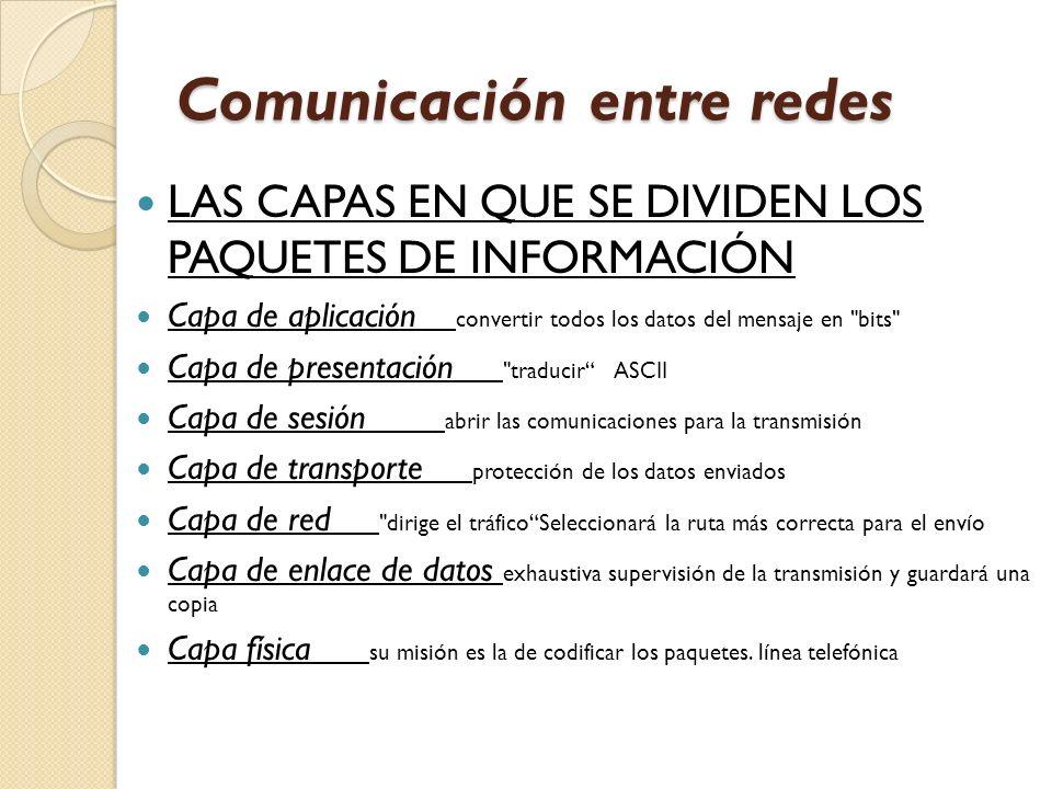 Comunicación entre redes LAS CAPAS EN QUE SE DIVIDEN LOS PAQUETES DE INFORMACIÓN Capa de aplicación convertir todos los datos del mensaje en