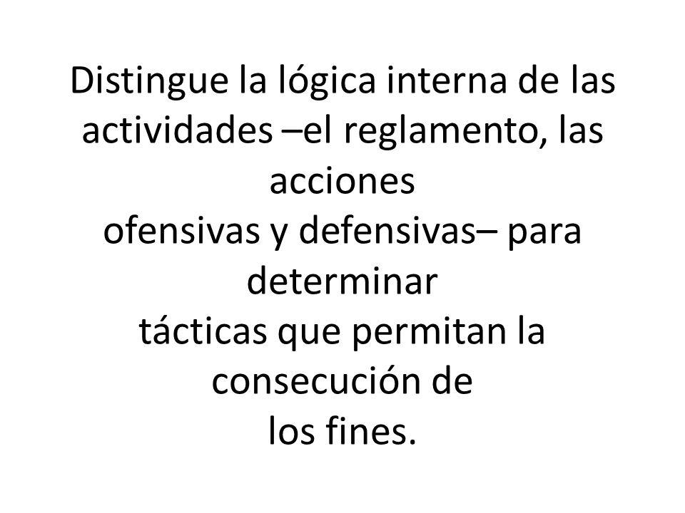 Distingue la lógica interna de las actividades –el reglamento, las acciones ofensivas y defensivas– para determinar tácticas que permitan la consecuci