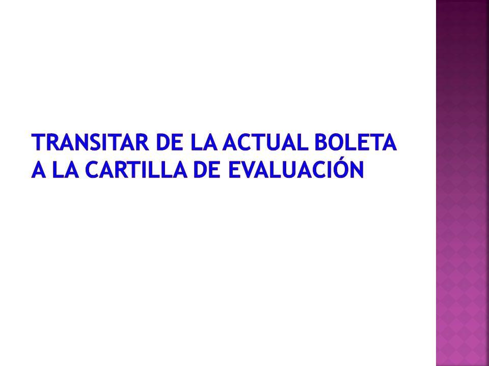EDUCACIÓN FÍSICA ¿Qué se evalúa.
