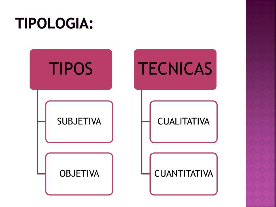 TIPOS SUBJETIVAOBJETIVA TECNICAS CUALITATIVACUANTITATIVA