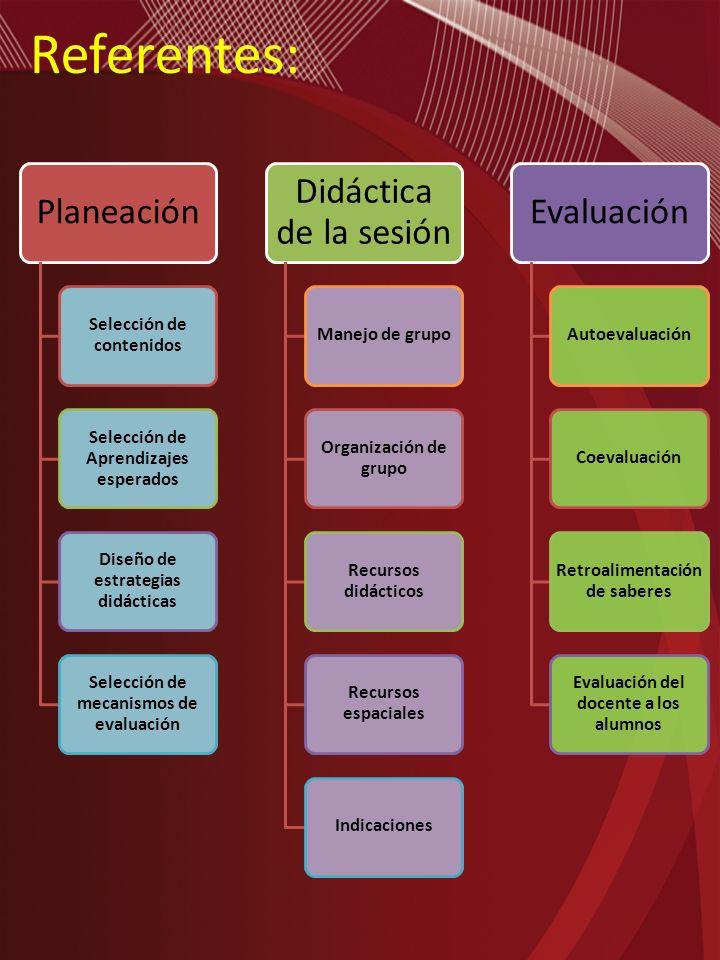 Referentes: Planeación Selección de contenidos Selección de Aprendizajes esperados Diseño de estrategias didácticas Selección de mecanismos de evaluac
