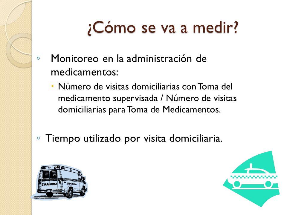 ¿Cómo se va a medir? Monitoreo en la administración de medicamentos: Número de visitas domiciliarias con Toma del medicamento supervisada / Número de