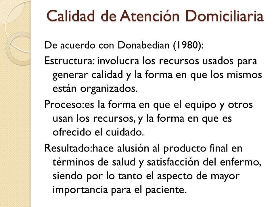 Calidad de Atención Domiciliaria De acuerdo con Donabedian (1980): Estructura: involucra los recursos usados para generar calidad y la forma en que lo