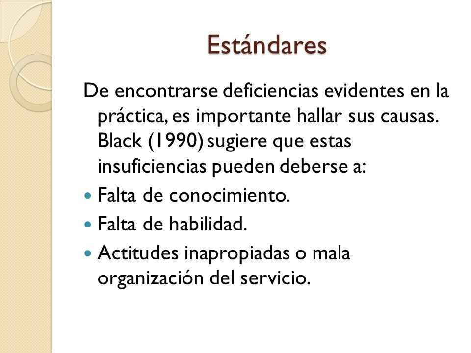 Estándares De encontrarse deficiencias evidentes en la práctica, es importante hallar sus causas. Black (1990) sugiere que estas insuficiencias pueden