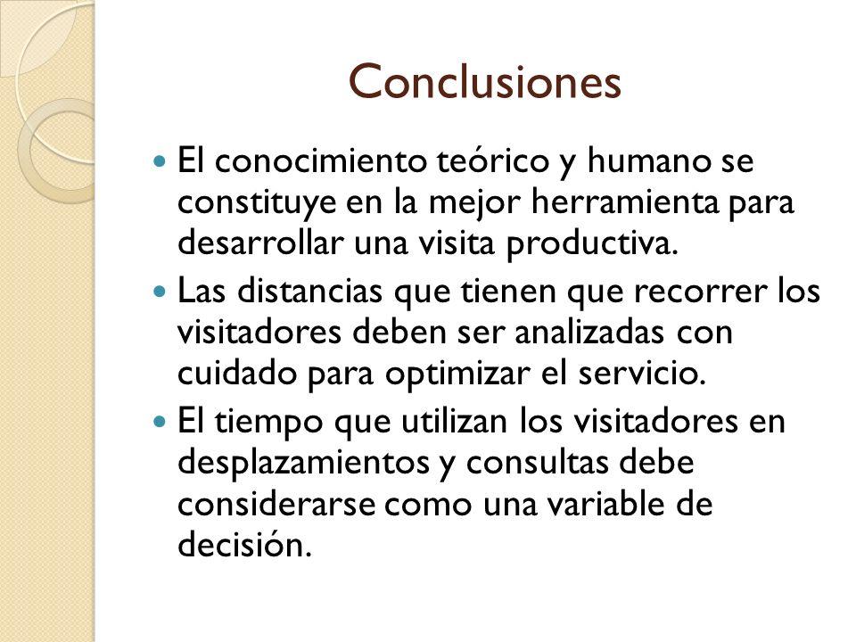 Conclusiones El conocimiento teórico y humano se constituye en la mejor herramienta para desarrollar una visita productiva. Las distancias que tienen