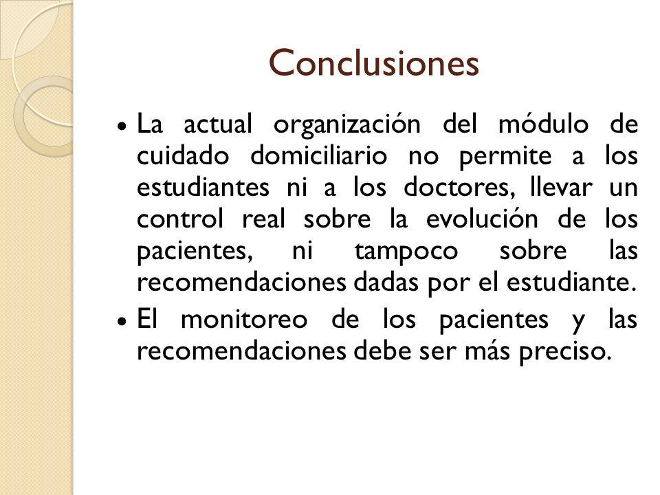 Conclusiones La actual organización del módulo de cuidado domiciliario no permite a los estudiantes ni a los doctores, llevar un control real sobre la