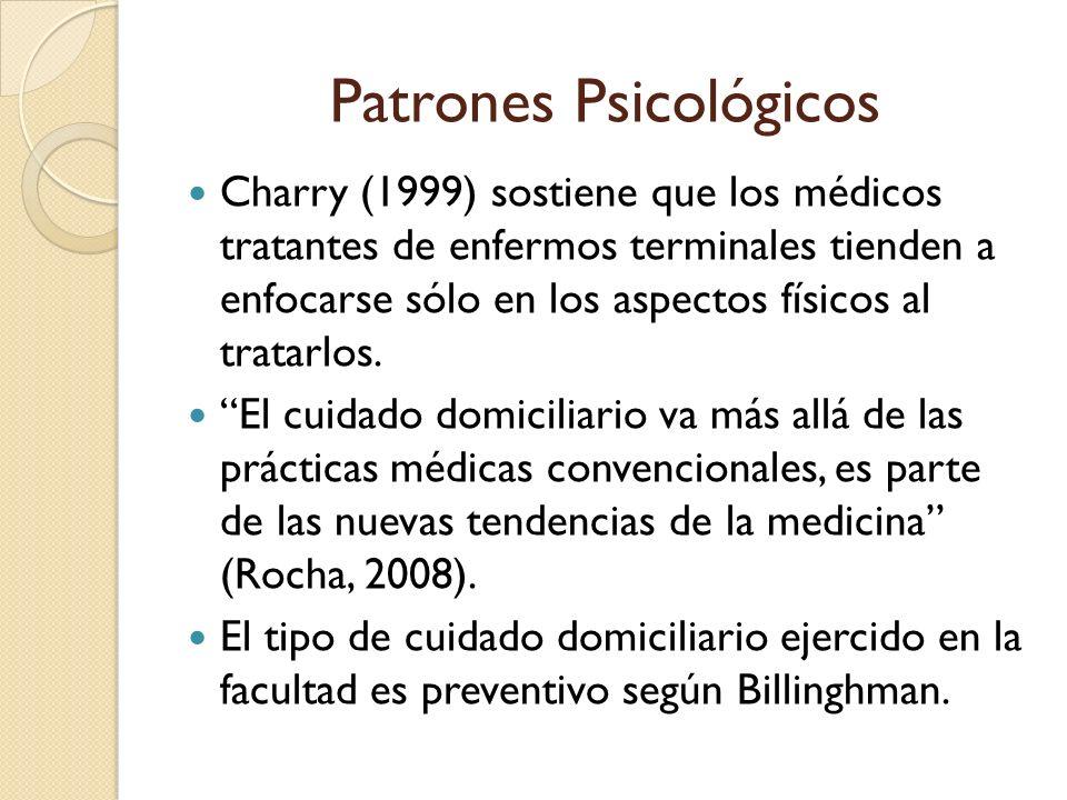 Patrones Psicológicos Charry (1999) sostiene que los médicos tratantes de enfermos terminales tienden a enfocarse sólo en los aspectos físicos al trat