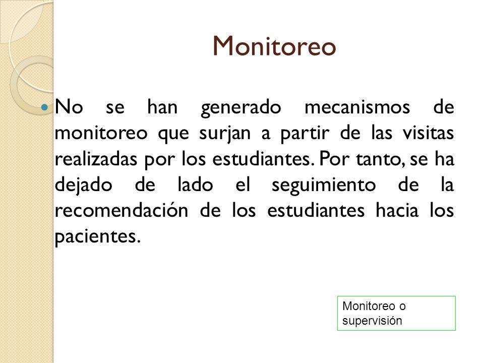 No se han generado mecanismos de monitoreo que surjan a partir de las visitas realizadas por los estudiantes. Por tanto, se ha dejado de lado el segui