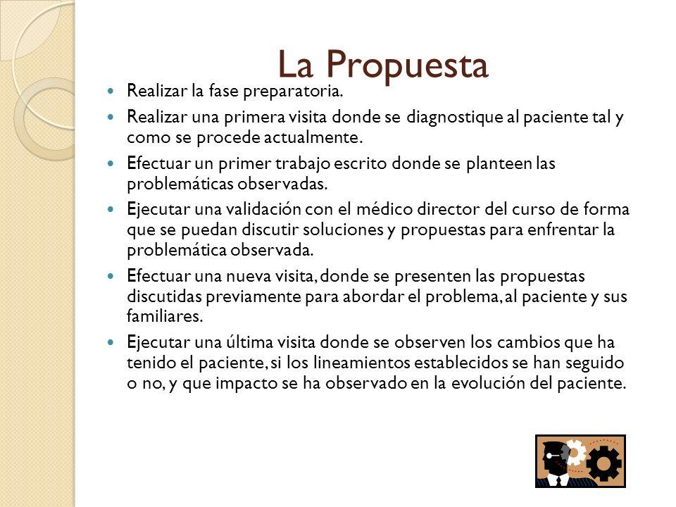 La Propuesta Realizar la fase preparatoria. Realizar una primera visita donde se diagnostique al paciente tal y como se procede actualmente. Efectuar