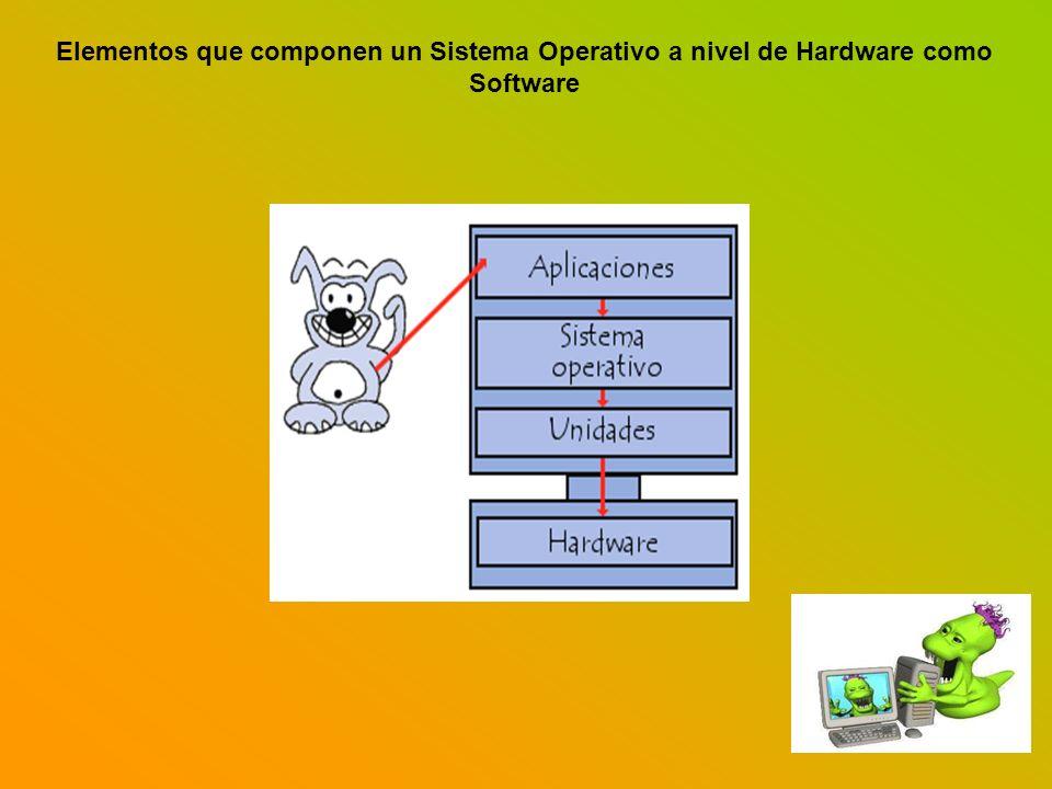 Elementos que componen un Sistema Operativo a nivel de Hardware como Software