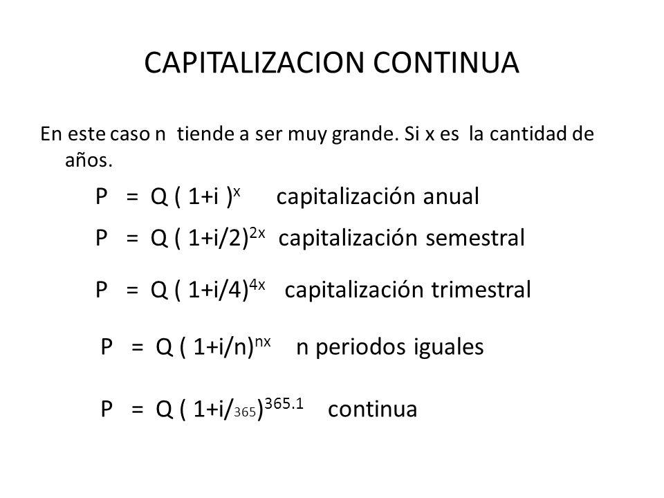 Uso de la función exponencial natural para capitalizaciones continuas.