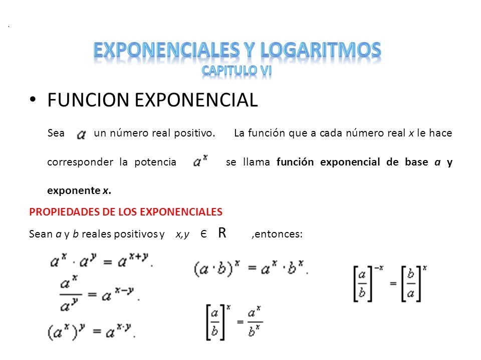FUNCION EXPONENCIAL Sea un número real positivo. La función que a cada número real x le hace corresponder la potencia se llama función exponencial de