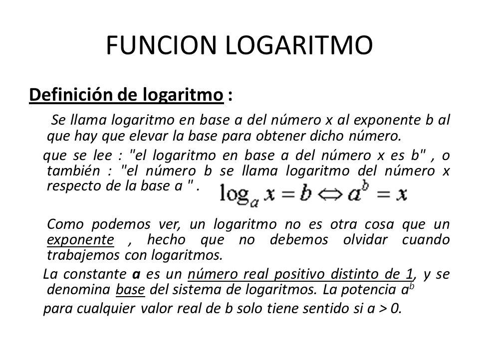 FUNCION LOGARITMO Definición de logaritmo : Se llama logaritmo en base a del número x al exponente b al que hay que elevar la base para obtener dicho