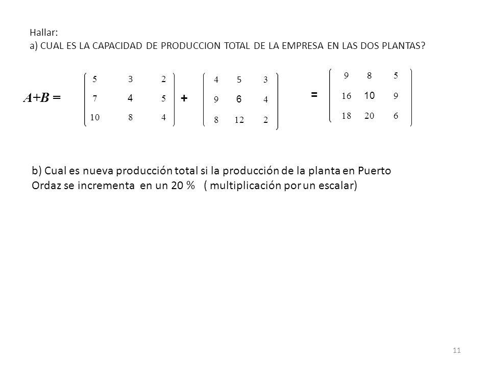 Hallar: a) CUAL ES LA CAPACIDAD DE PRODUCCION TOTAL DE LA EMPRESA EN LAS DOS PLANTAS? A+B = 5 3 2 7 4 5 1084 + 4 5 3 9 6 4 8122 = 9 8 5 16 10 9 18206