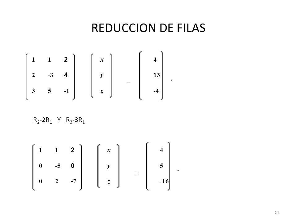 REDUCCION DE FILAS 21 11 2 x = 4. 2-3 4 y13 35 -1 z-4 R 2 -2R 1 Y R 3 -3R 1 11 2 x = 4. 0-5 0 y5 02 -7-7 z-16