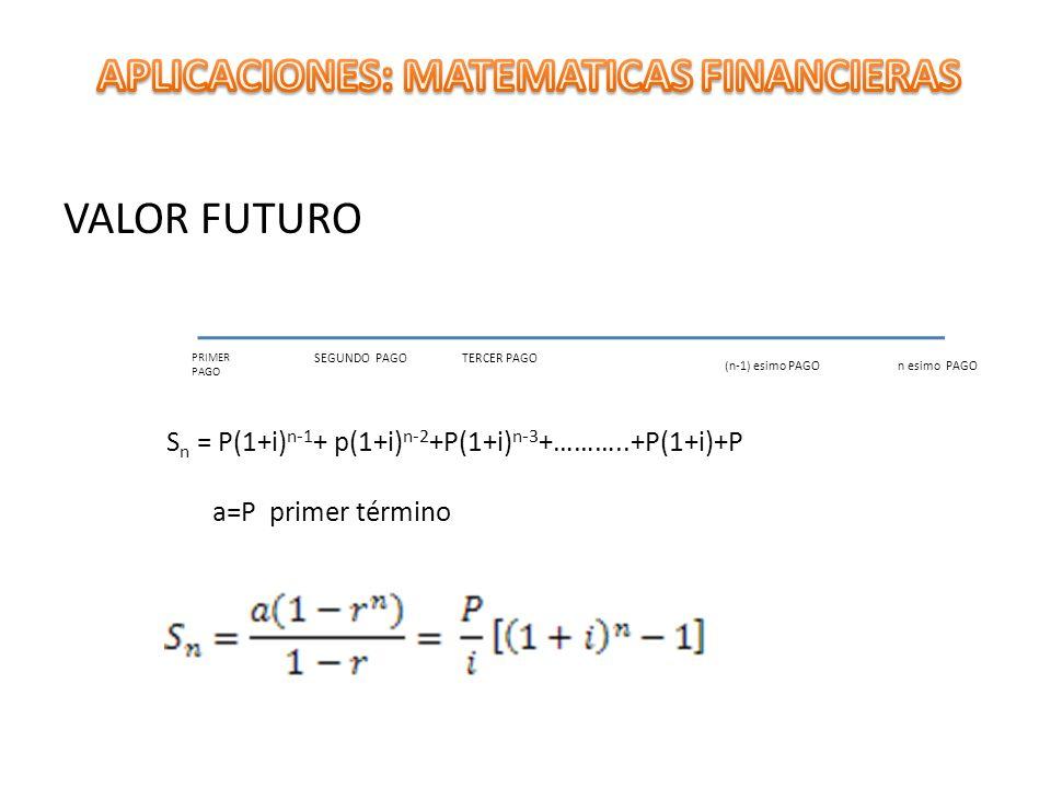 VALOR FUTURO PRIMER PAGO SEGUNDO PAGOTERCER PAGO n esimo PAGO(n-1) esimo PAGO S n = P(1+i) n-1 + p(1+i) n-2 +P(1+i) n-3 +………..+P(1+i)+P a=P primer tér