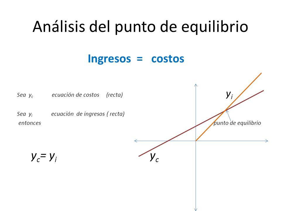 Análisis del punto de equilibrio Ingresos = costos Sea y c ecuación de costos (recta) y i Sea y i ecuación de ingresos ( recta) entonces punto de equi
