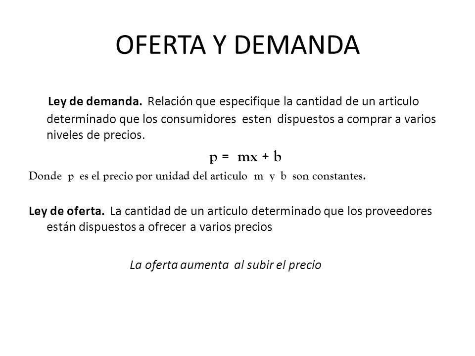 OFERTA Y DEMANDA Ley de demanda. Relación que especifique la cantidad de un articulo determinado que los consumidores esten dispuestos a comprar a var
