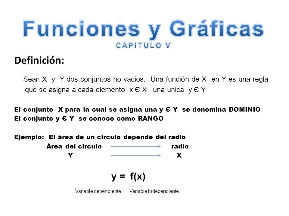 Definición: Sean X y Y dos conjuntos no vacios. Una función de X en Y es una regla que se asigna a cada elemento x Є X una unica y Є Y El conjunto X p