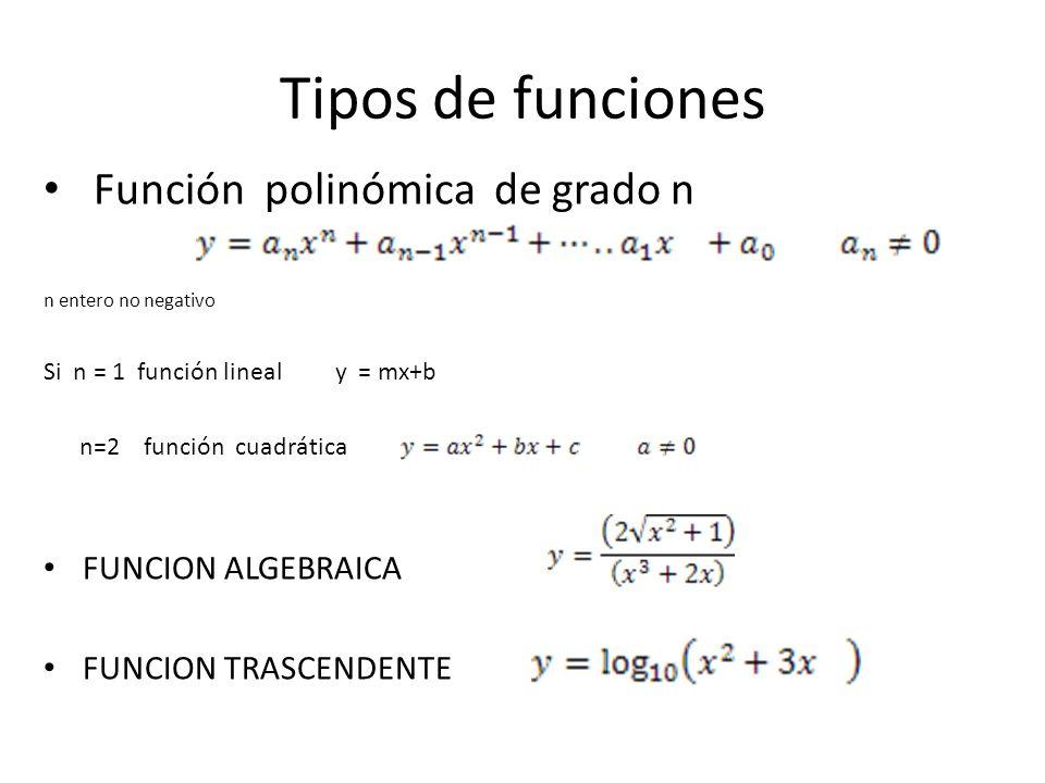 Tipos de funciones Función polinómica de grado n n entero no negativo Si n = 1 función lineal y = mx+b n=2 función cuadrática FUNCION ALGEBRAICA FUNCI