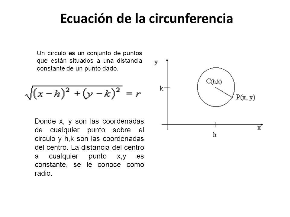Ecuación de la circunferencia Un circulo es un conjunto de puntos que están situados a una distancia constante de un punto dado. Donde x, y son las co