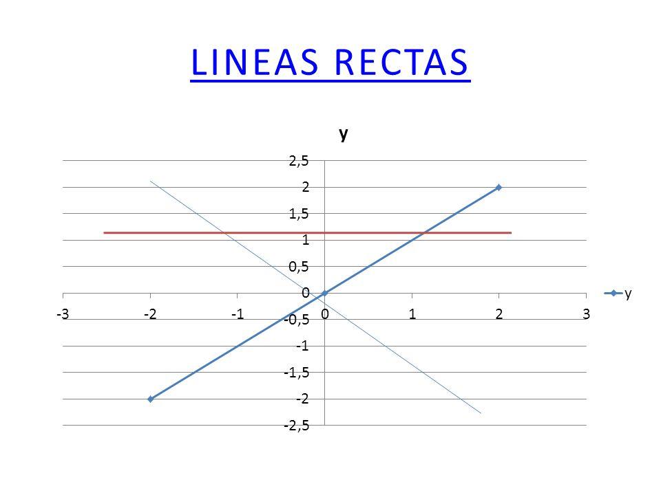 LINEAS RECTAS