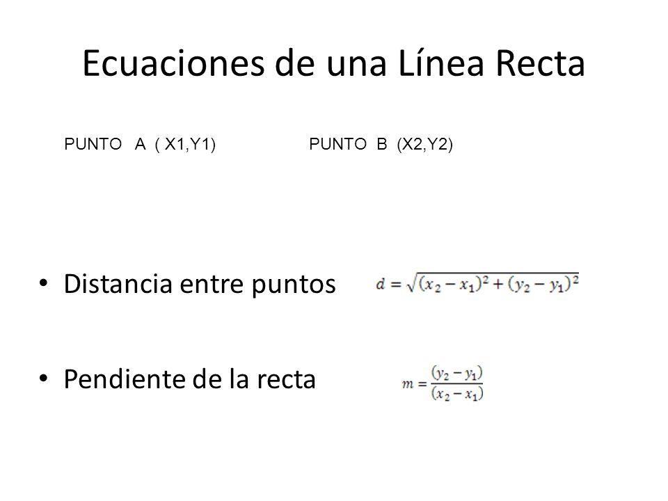 Ecuación de la circunferencia Un circulo es un conjunto de puntos que están situados a una distancia constante de un punto dado.