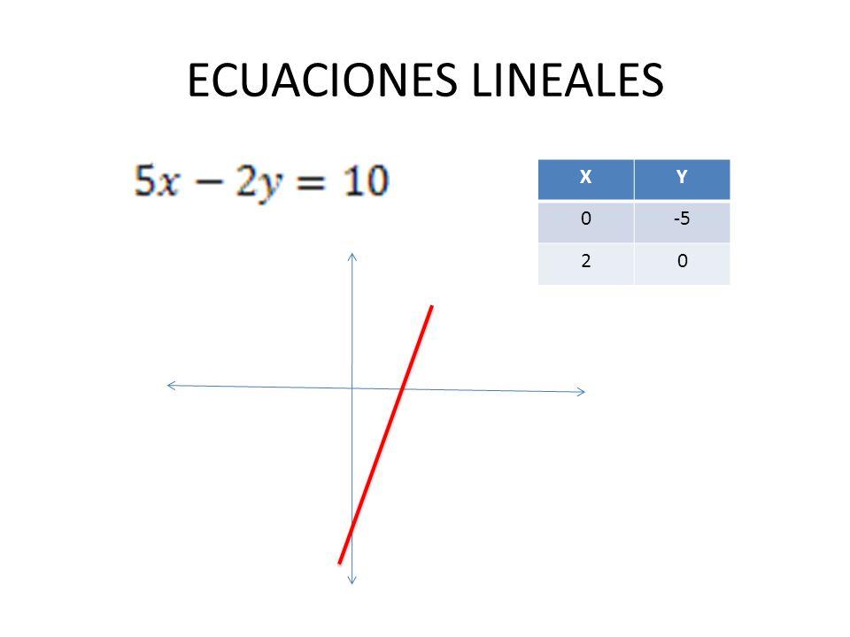 ECUACIONES LINEALES XY 0-5 20