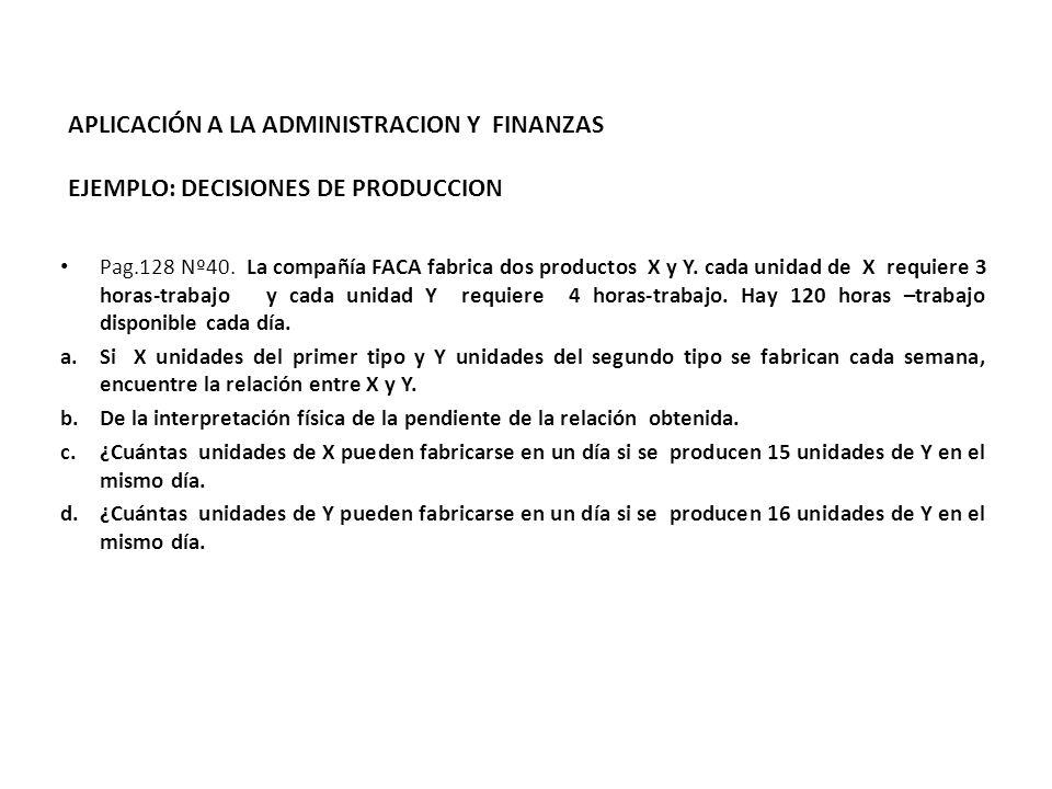APLICACIÓN A LA ADMINISTRACION Y FINANZAS EJEMPLO: DECISIONES DE PRODUCCION Pag.128 Nº40. La compañía FACA fabrica dos productos X y Y. cada unidad de