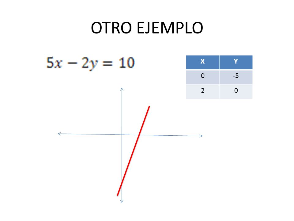 OTRO EJEMPLO XY 0-5 20