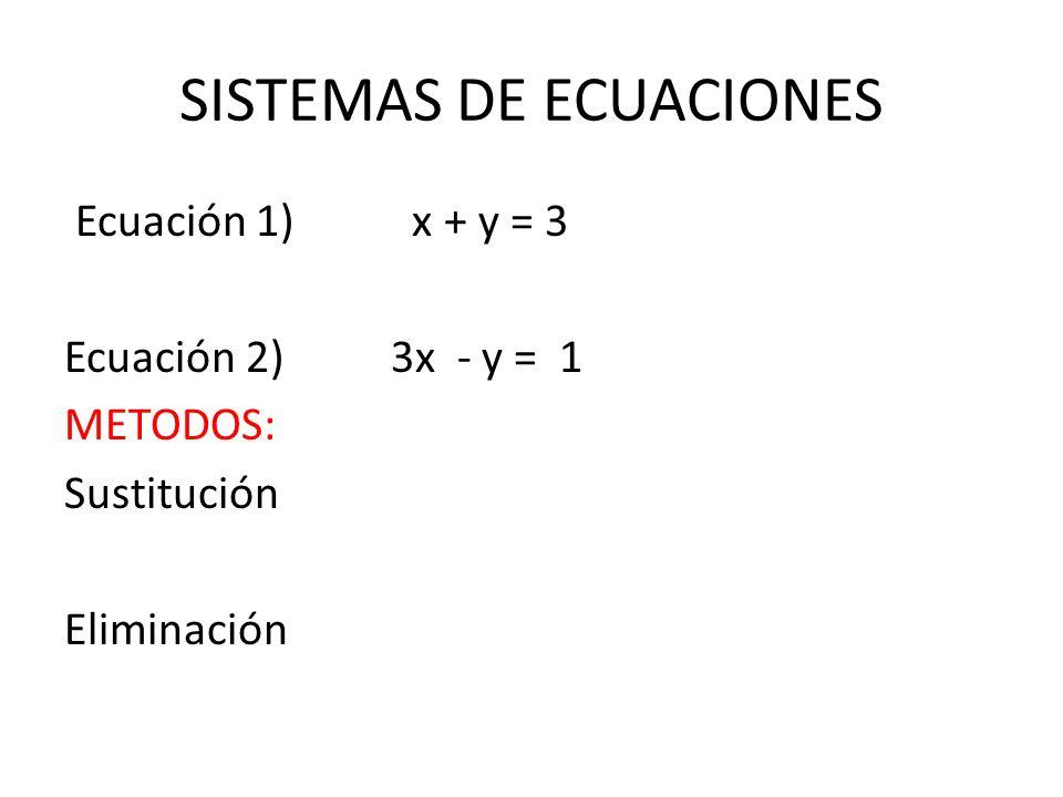 SISTEMAS DE ECUACIONES Ecuación 1) x + y = 3 Ecuación 2) 3x - y = 1 METODOS: Sustitución Eliminación