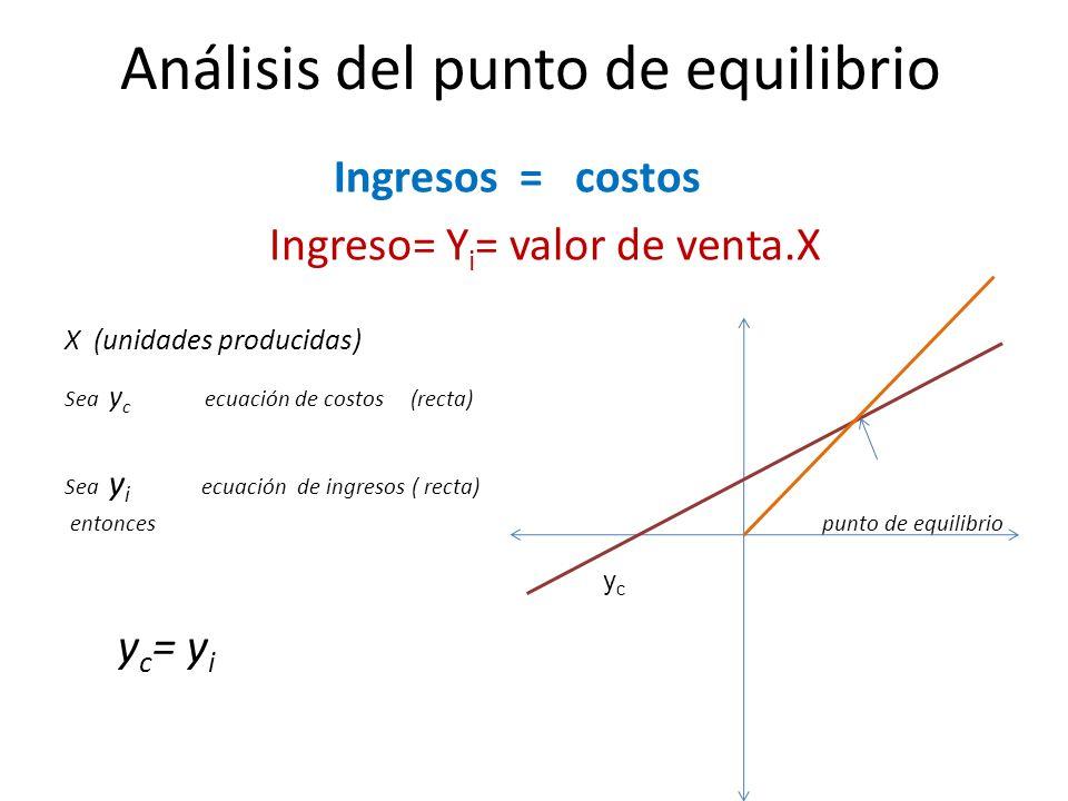 Análisis del punto de equilibrio Ingresos = costos Ingreso= Y i = valor de venta.X X (unidades producidas) Sea y c ecuación de costos (recta) Sea y i