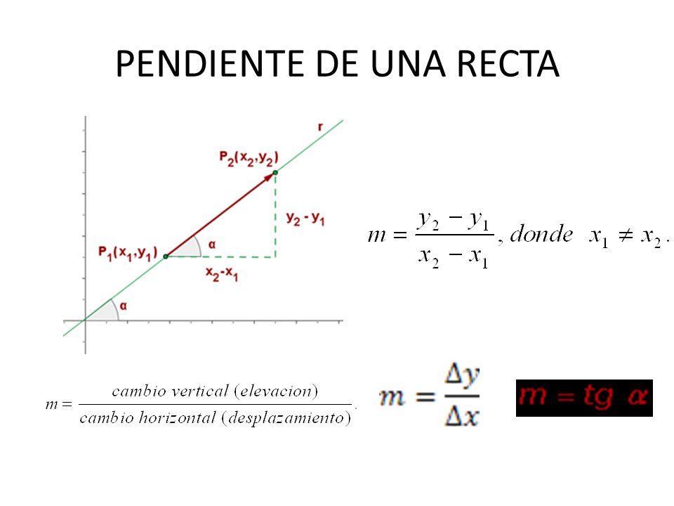 PENDIENTE DE UNA RECTA