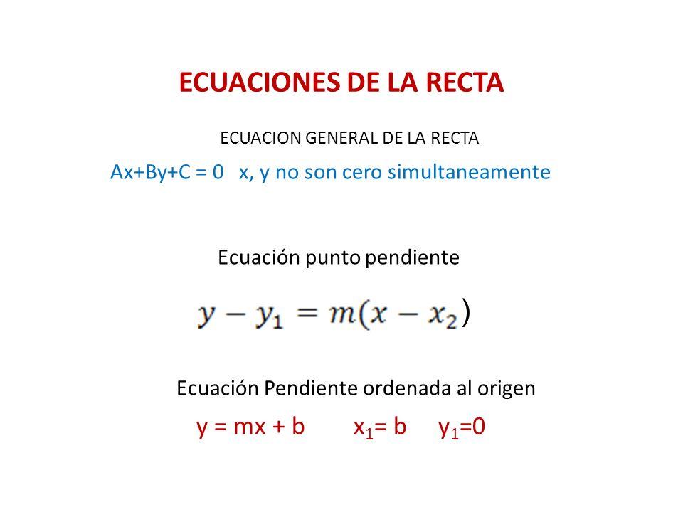 ECUACIONES DE LA RECTA ECUACION GENERAL DE LA RECTA Ax+By+C = 0 x, y no son cero simultaneamente Ecuación punto pendiente Ecuación Pendiente ordenada