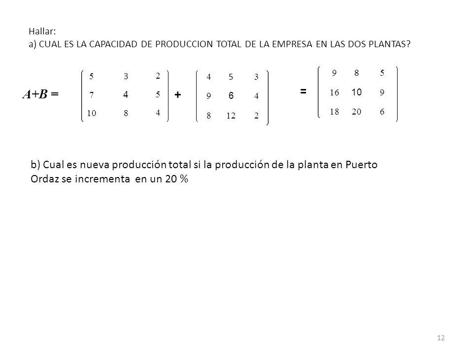 Hallar: a) CUAL ES LA CAPACIDAD DE PRODUCCION TOTAL DE LA EMPRESA EN LAS DOS PLANTAS.