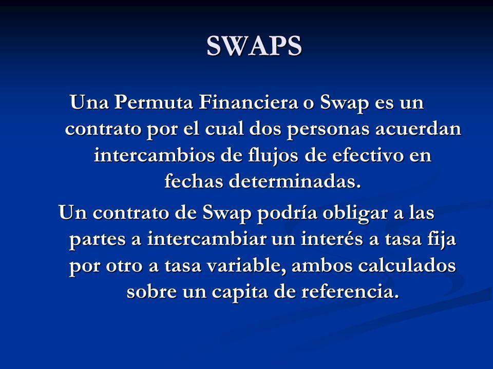 SWAPS SWAPS Una Permuta Financiera o Swap es un contrato por el cual dos personas acuerdan intercambios de flujos de efectivo en fechas determinadas.