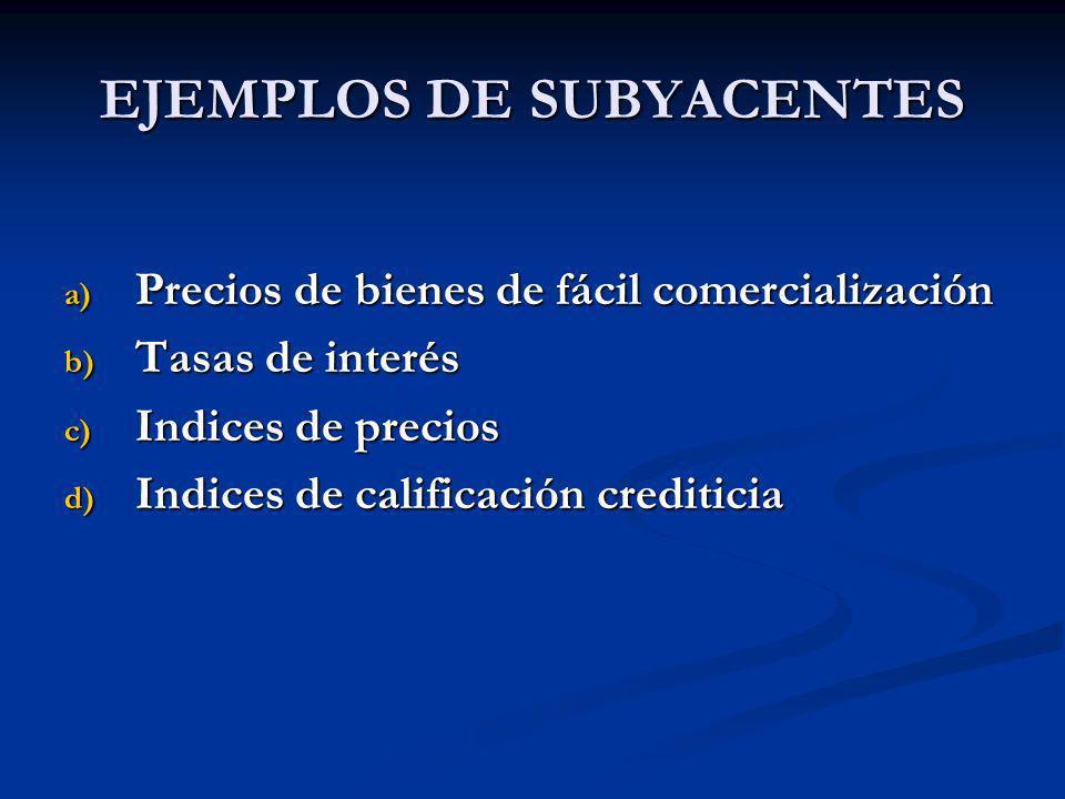 EJEMPLOS DE SUBYACENTES a) Precios de bienes de fácil comercialización b) Tasas de interés c) Indices de precios d) Indices de calificación crediticia