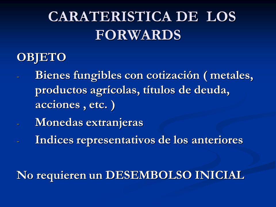 CARATERISTICA DE LOS FORWARDS CARATERISTICA DE LOS FORWARDS OBJETO - Bienes fungibles con cotización ( metales, productos agrícolas, títulos de deuda,