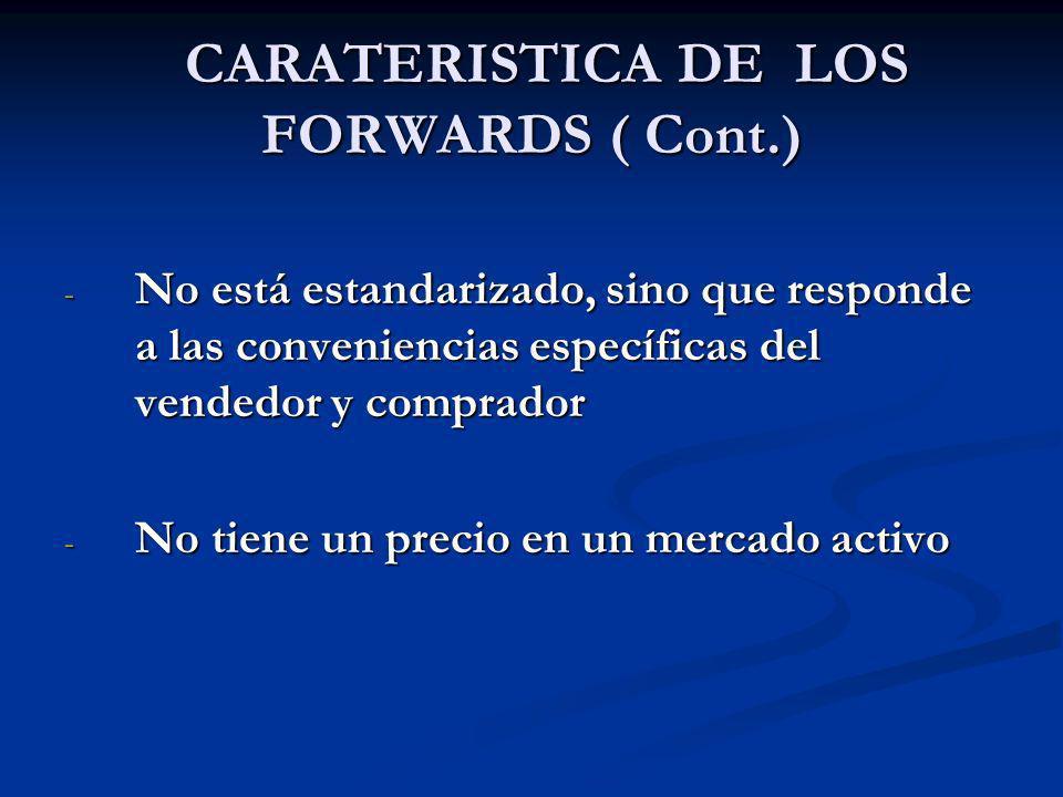 CARATERISTICA DE LOS FORWARDS ( Cont.) CARATERISTICA DE LOS FORWARDS ( Cont.) - No está estandarizado, sino que responde a las conveniencias específic