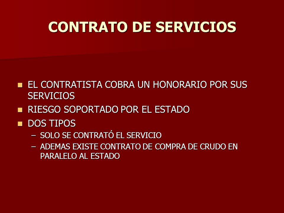CONTRATO DE SERVICIOS EL CONTRATISTA COBRA UN HONORARIO POR SUS SERVICIOS EL CONTRATISTA COBRA UN HONORARIO POR SUS SERVICIOS RIESGO SOPORTADO POR EL