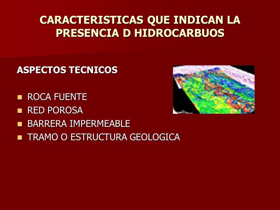 CARACTERISTICAS QUE INDICAN LA PRESENCIA D HIDROCARBUOS ASPECTOS TECNICOS ROCA FUENTE ROCA FUENTE RED POROSA RED POROSA BARRERA IMPERMEABLE BARRERA IM